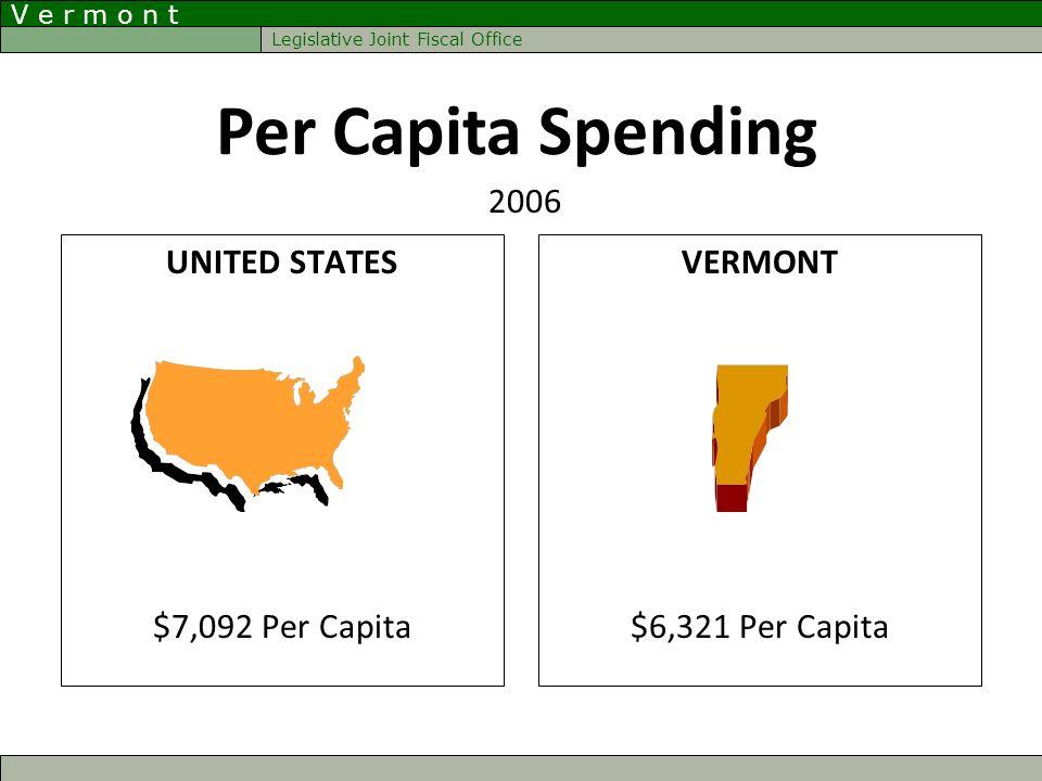 V e r m o n t Legislative Joint Fiscal Office UNITED STATES $7,092 Per Capita VERMONT $6,321 Per Capita Per Capita Spending 2006
