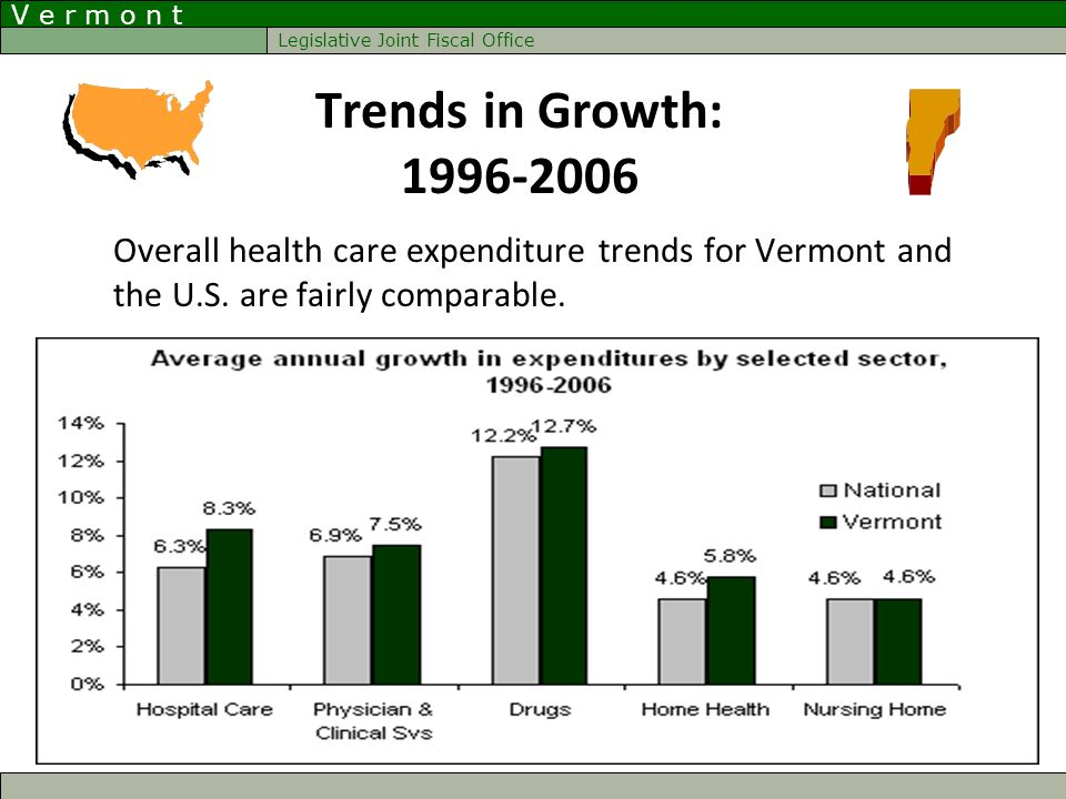 V e r m o n t Legislative Joint Fiscal Office Trends in Growth: 1996-2006 Overall health care expenditure trends for Vermont and the U.S.
