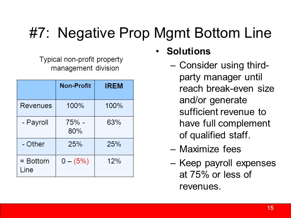 #7: Negative Prop Mgmt Bottom Line Virtually impossible for nonprofit to have break- even property management division –Average property size is too small – Size matters!.