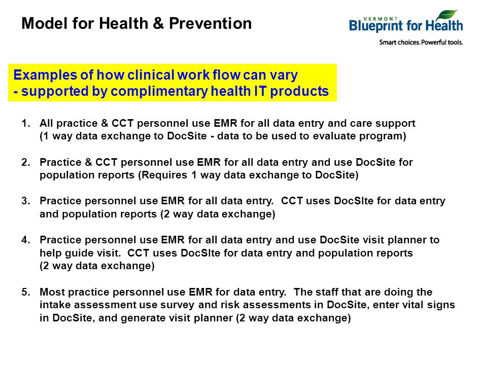 Model for Health & Prevention 1.All practice & CCT personnel use EMR for all data entry and care support (1 way data exchange to DocSite - data to be used to evaluate program) 2.Practice & CCT personnel use EMR for all data entry and use DocSite for population reports (Requires 1 way data exchange to DocSite) 3.Practice personnel use EMR for all data entry.