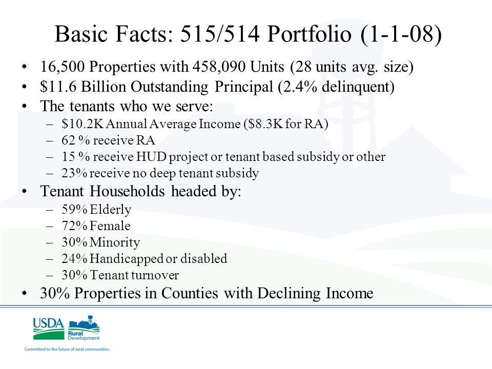 Basic Facts: 515/514 Portfolio (1-1-08) 16,500 Properties with 458,090 Units (28 units avg.