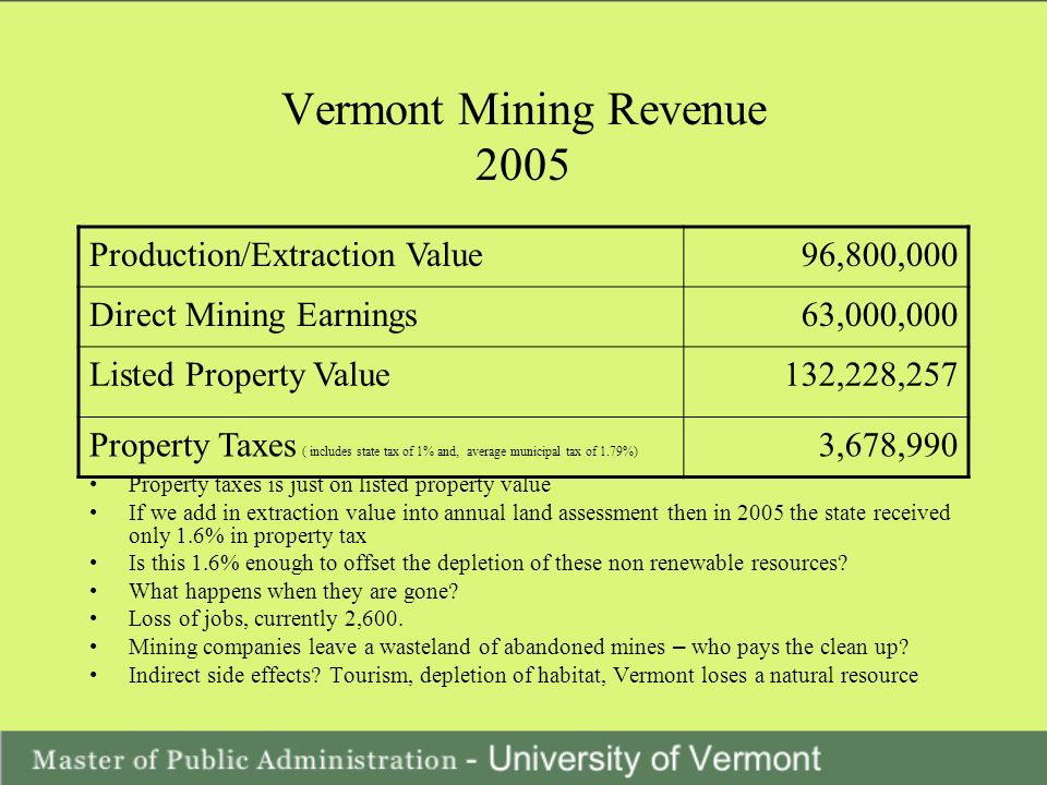 Vermont Mining Revenue 2005 Production/Extraction Value96,800,000 Direct Mining Earnings63,000,000 Listed Property Value132,228,257 Property Taxes ( includes state tax of 1% and, average municipal tax of 1.79%) 3,678,990 Property taxes is just on listed property value If we add in extraction value into annual land assessment then in 2005 the state received only 1.6% in property tax Is this 1.6% enough to offset the depletion of these non renewable resources.