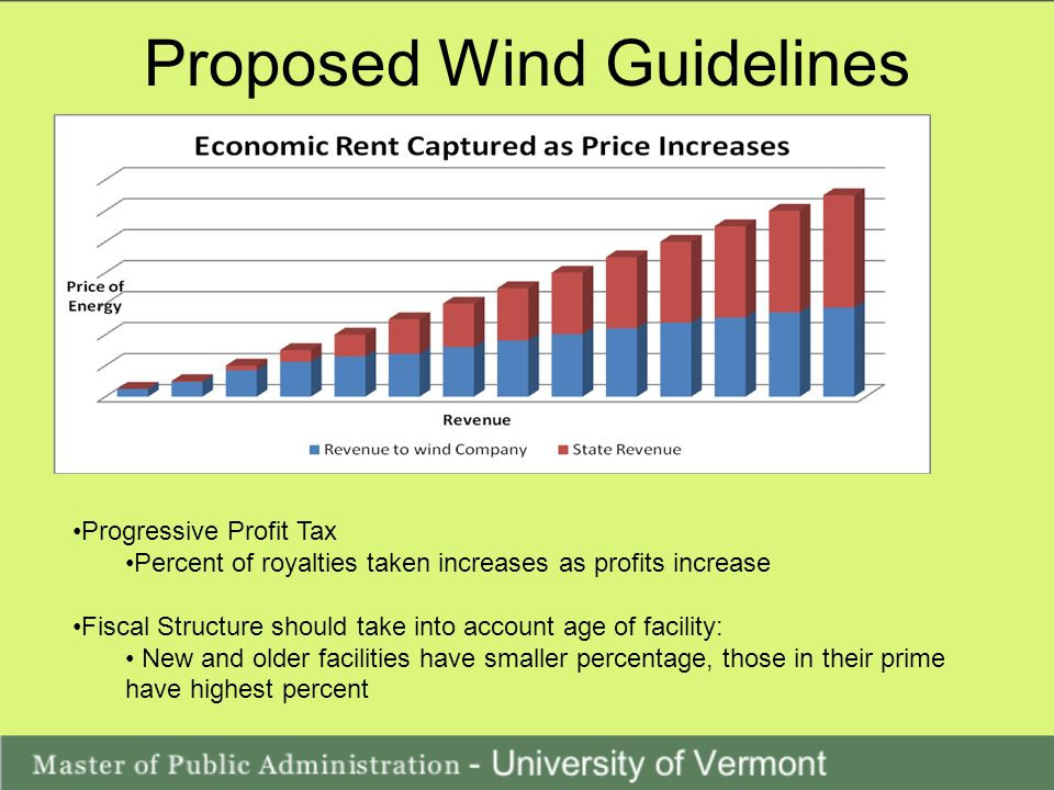 Proposed Wind Guidelines Progressive Profit Tax Percent of royalties taken increases as profits increase Fiscal Structure should take into account age of facility: New and older facilities have smaller percentage, those in their prime have highest percent