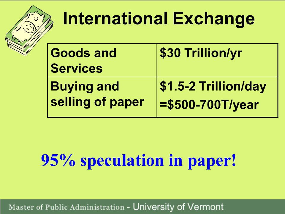 International Exchange Goods and Services $30 Trillion/yr Buying and selling of paper $1.5-2 Trillion/day =$500-700T/year 95% speculation in paper!