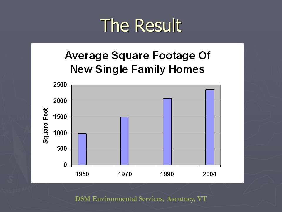 DSM Environmental Services, Ascutney, VT The Result