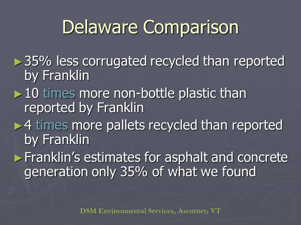 DSM Environmental Services, Ascutney, VT Delaware Comparison 35% less corrugated recycled than reported by Franklin 35% less corrugated recycled than reported by Franklin 10 times more non-bottle plastic than reported by Franklin 10 times more non-bottle plastic than reported by Franklin 4 times more pallets recycled than reported by Franklin 4 times more pallets recycled than reported by Franklin Franklins estimates for asphalt and concrete generation only 35% of what we found Franklins estimates for asphalt and concrete generation only 35% of what we found