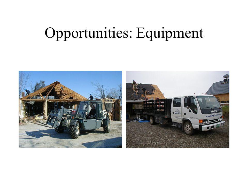 Opportunities: Equipment