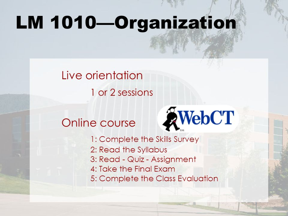 Live orientation 1 or 2 sessions Online course 1: Complete the Skills Survey 2: Read the Syllabus 3: Read - Quiz - Assignment 4: Take the Final Exam 5: Complete the Class Evaluation LM 1010Organization