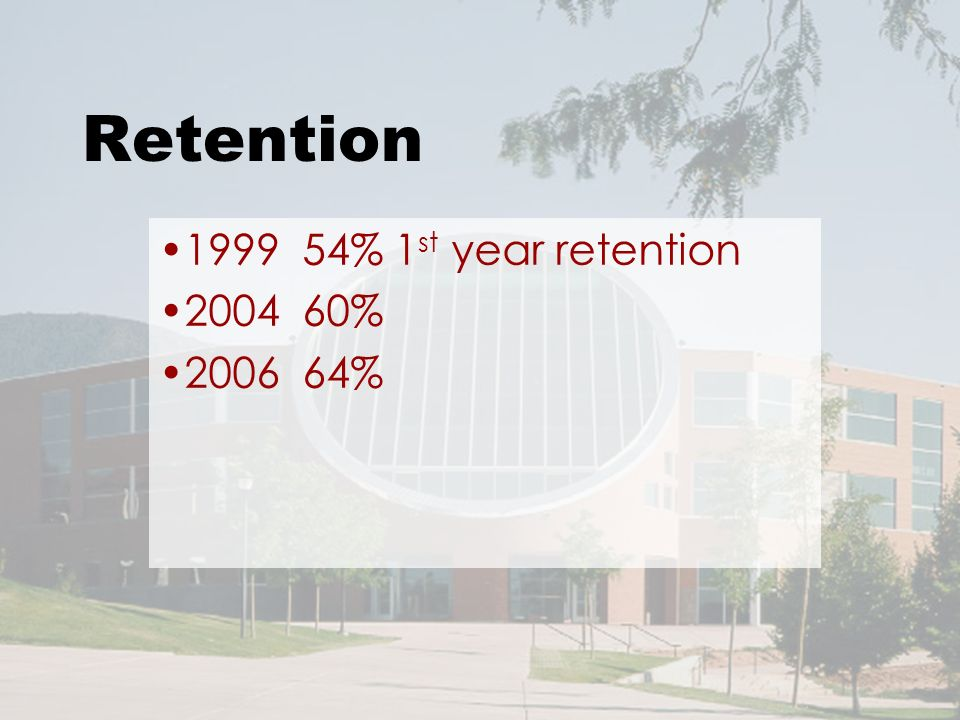 Retention 1999 54% 1 st year retention 2004 60% 2006 64%