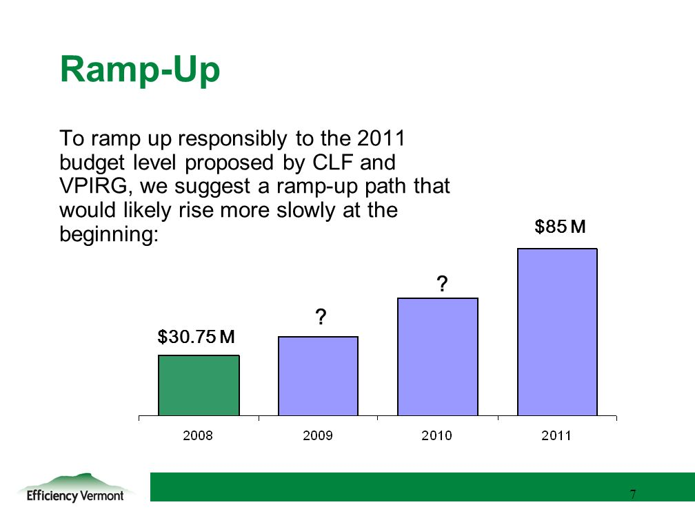 7 7 Ramp-Up To ramp up responsibly to the 2011 budget level proposed by CLF and VPIRG, we suggest a ramp-up path that would likely rise more slowly at