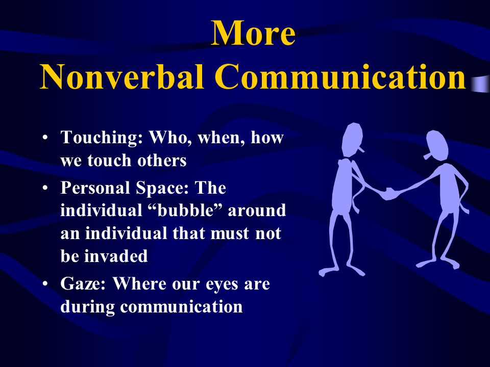 More Nonverbal Communication Touching: Who, when, how we touch others Personal Space: The individual bubble around an individual that must not be inva