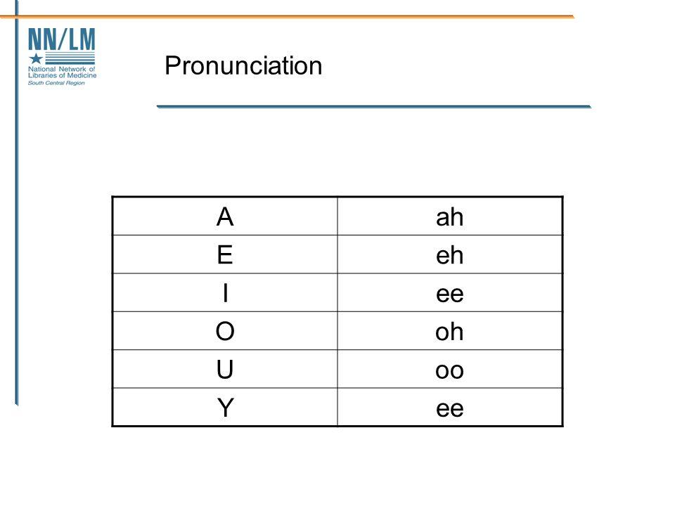 Pronunciation Aah Eeh Iee Ooh Uoo Yee