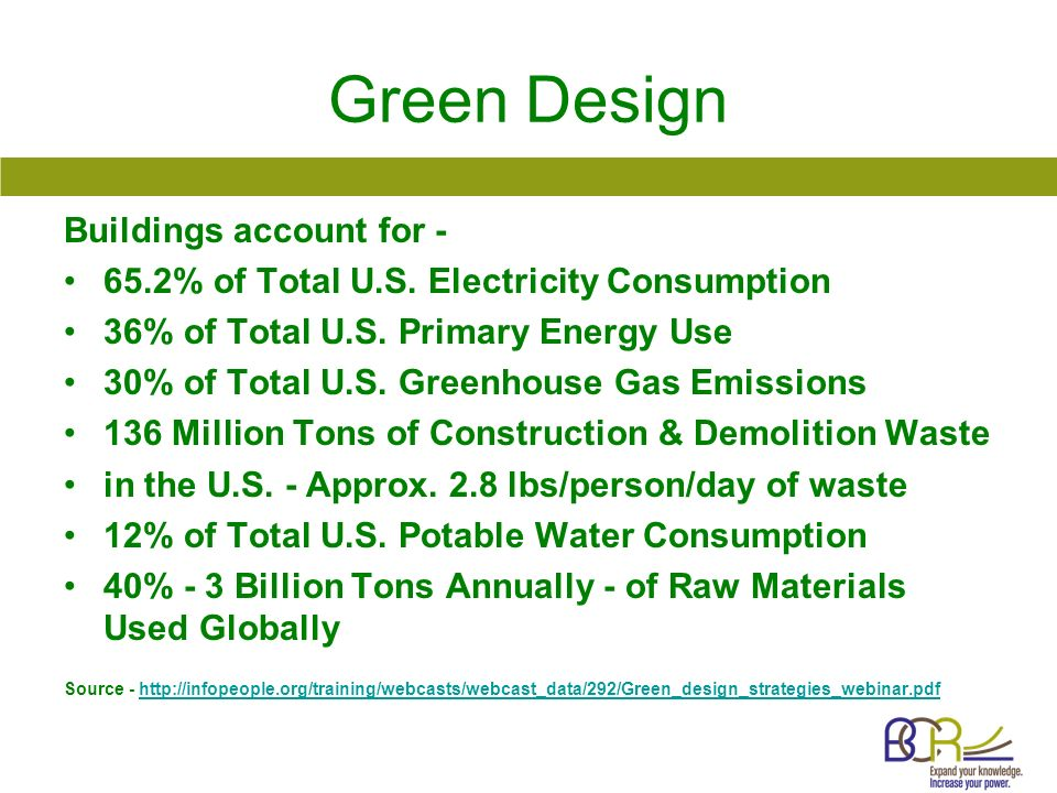 Green Design Buildings account for - 65.2% of Total U.S. Electricity Consumption 36% of Total U.S. Primary Energy Use 30% of Total U.S. Greenhouse Gas