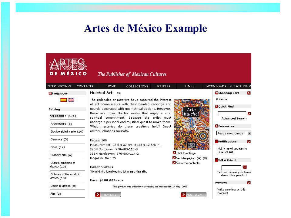 Artes de México Example