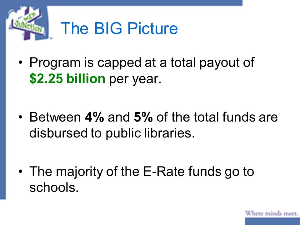 The BIG Picture Program is capped at a total payout of $2.25 billion per year.