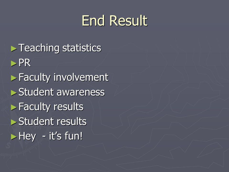 End Result Teaching statistics Teaching statistics PR PR Faculty involvement Faculty involvement Student awareness Student awareness Faculty results Faculty results Student results Student results Hey - its fun.
