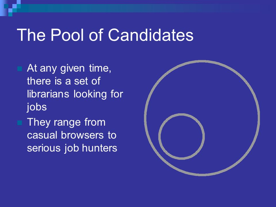 The Pool of Candidates At any given time, there is a set of librarians looking for jobs They range from casual browsers to serious job hunters