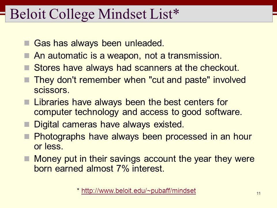11 Beloit College Mindset List* Gas has always been unleaded.