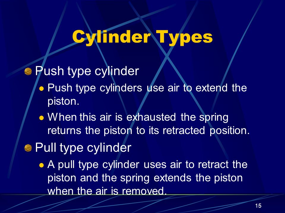 15 Cylinder Types Push type cylinder Push type cylinders use air to extend the piston. When this air is exhausted the spring returns the piston to its
