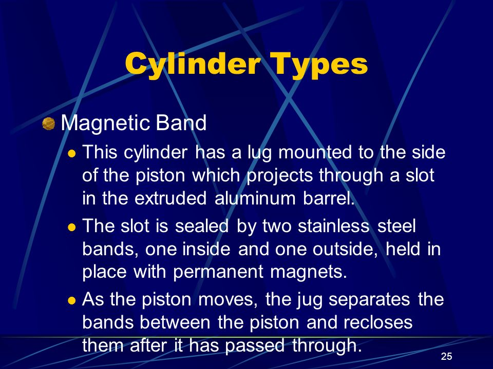 25 Cylinder Types Magnetic Band This cylinder has a lug mounted to the side of the piston which projects through a slot in the extruded aluminum barre