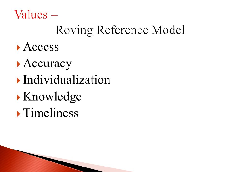 Access Accuracy Individualization Knowledge Timeliness