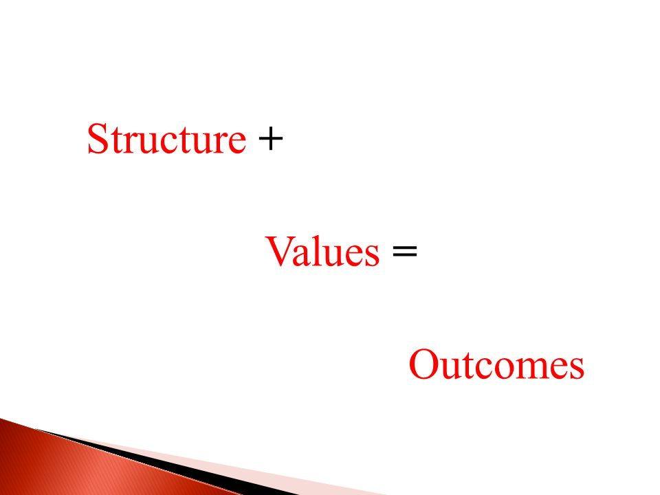 Structure + Values = Outcomes