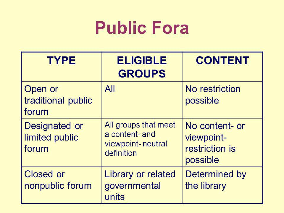 Public Fora TYPEELIGIBLE GROUPS CONTENT Open or traditional public forum AllNo restriction possible Designated or limited public forum All groups that meet a content- and viewpoint- neutral definition No content- or viewpoint- restriction is possible Closed or nonpublic forum Library or related governmental units Determined by the library