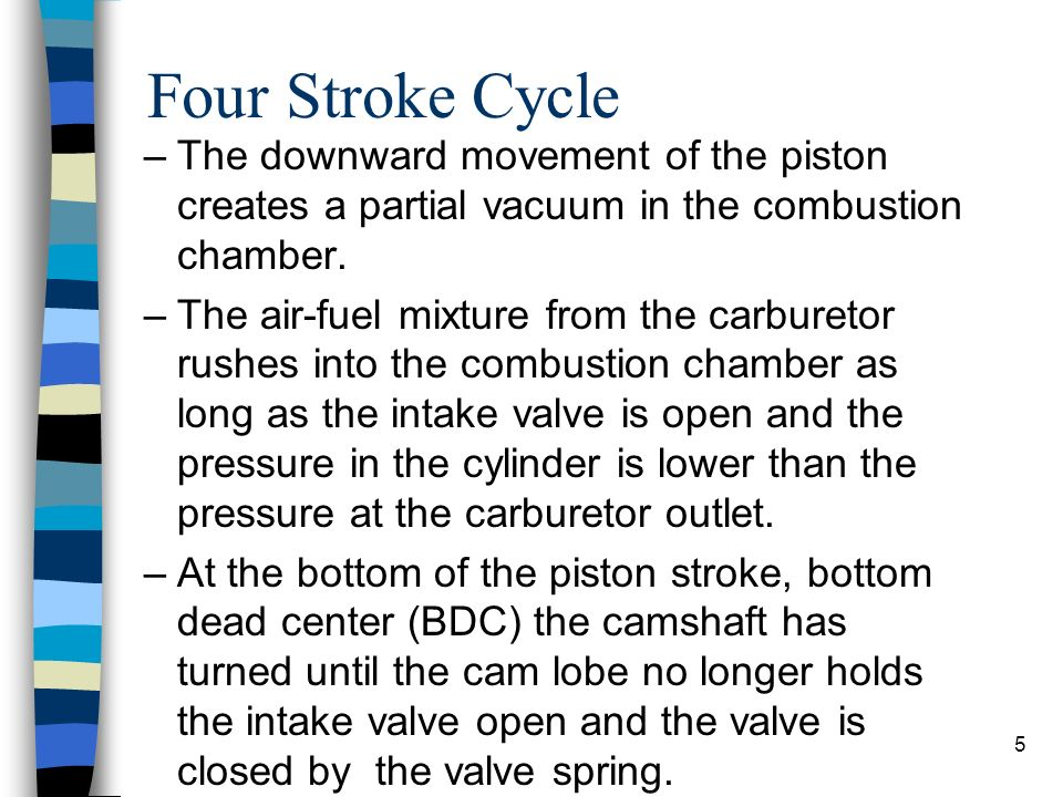 5 Four Stroke Cycle –The downward movement of the piston creates a partial vacuum in the combustion chamber. –The air-fuel mixture from the carburetor