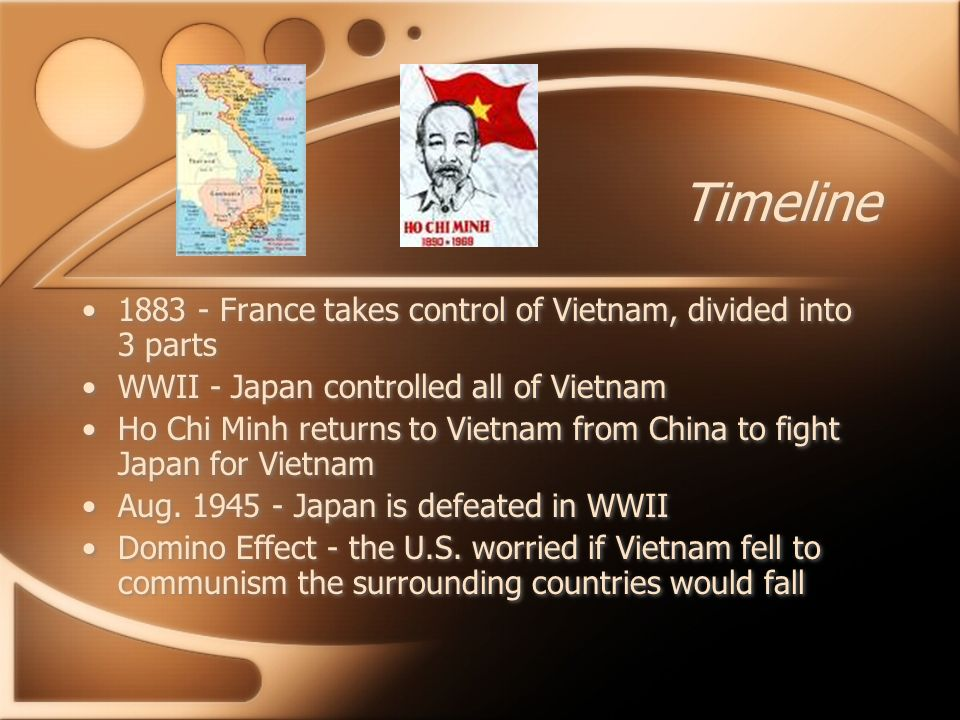 Timeline 1883 - France takes control of Vietnam, divided into 3 parts WWII - Japan controlled all of Vietnam Ho Chi Minh returns to Vietnam from China