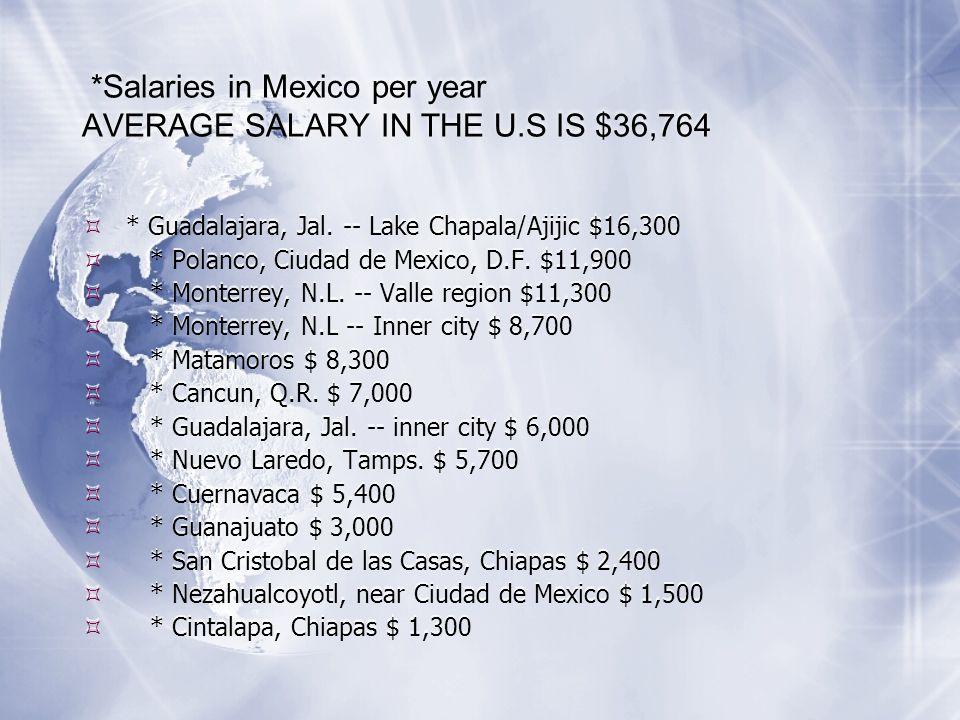 * Guadalajara, Jal. -- Lake Chapala/Ajijic $16,300 * Polanco, Ciudad de Mexico, D.F. $11,900 * Monterrey, N.L. -- Valle region $11,300 * Monterrey, N.