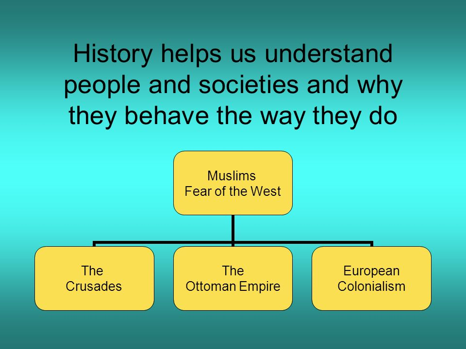 History helps us understand people and societies and why they behave the way they do Muslims Fear of the West The Crusades The Ottoman Empire European