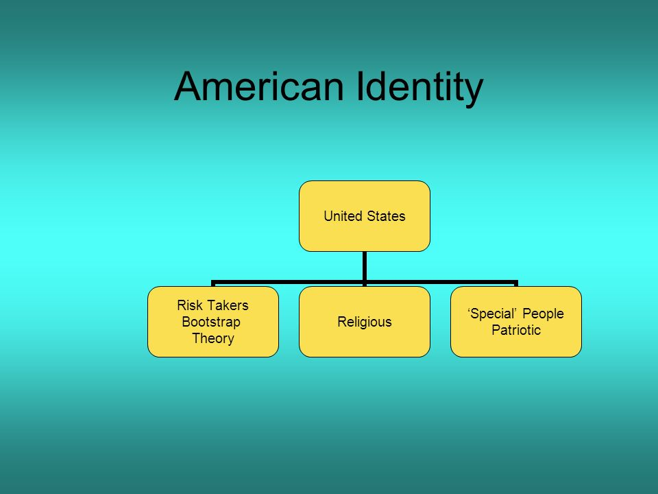 American Identity United States Risk Takers Bootstrap Theory Religious Special People Patriotic