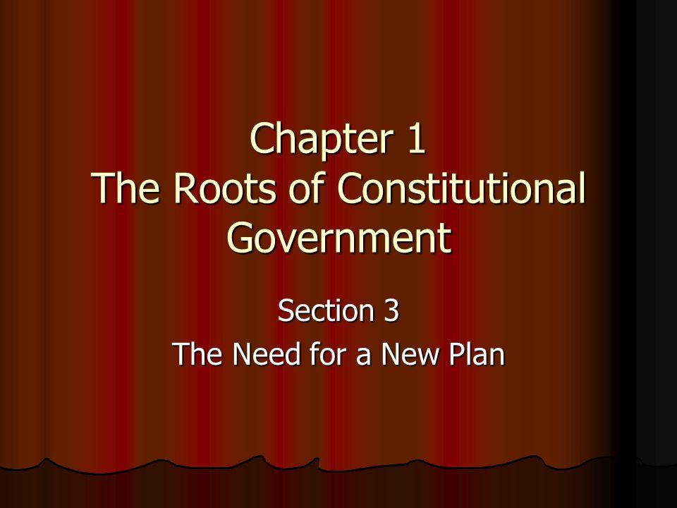 Constitutional Terms 1.Militia 1.