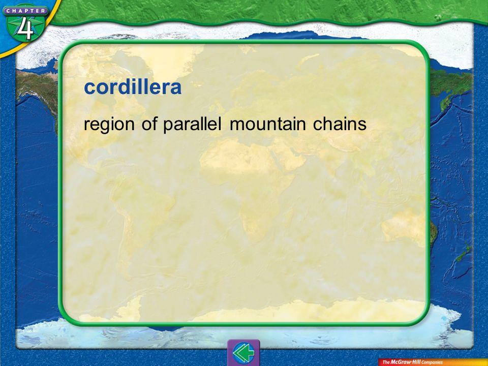 Vocab4 cordillera region of parallel mountain chains