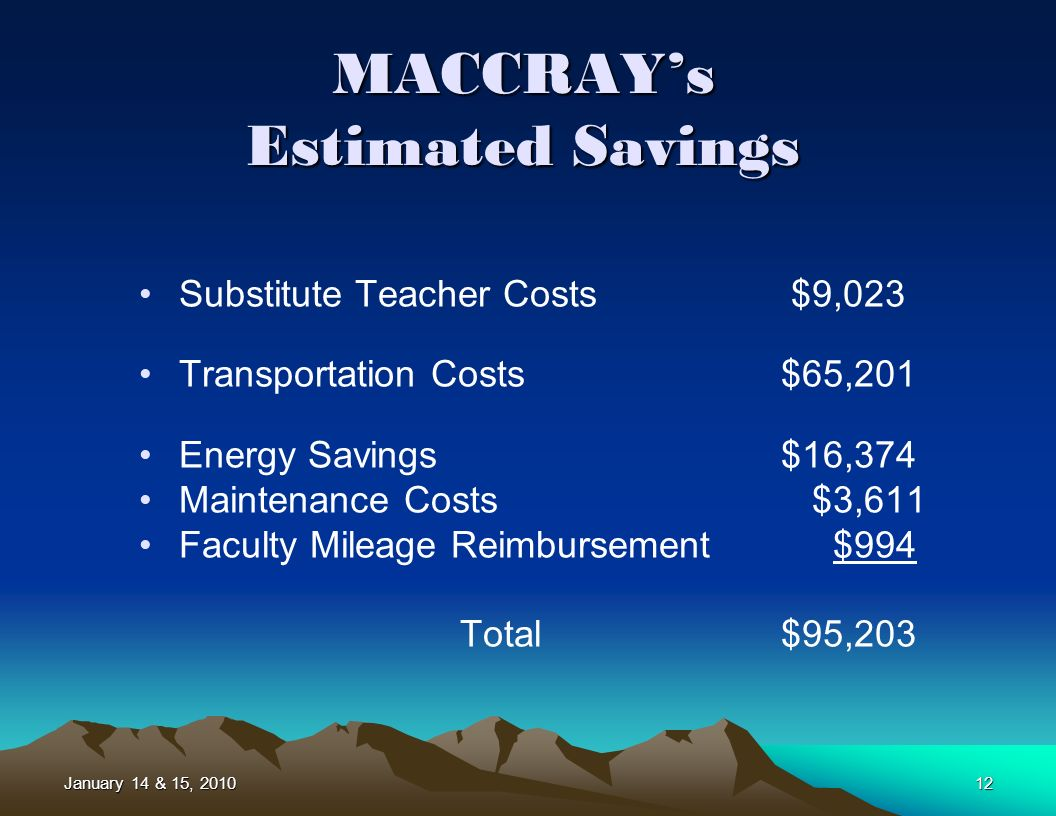 January 14 & 15, 201012 MACCRAYs Estimated Savings Substitute Teacher Costs $9,023 Transportation Costs$65,201 Energy Savings$16,374 Maintenance Costs $3,611 Faculty Mileage Reimbursement $994 Total $95,203