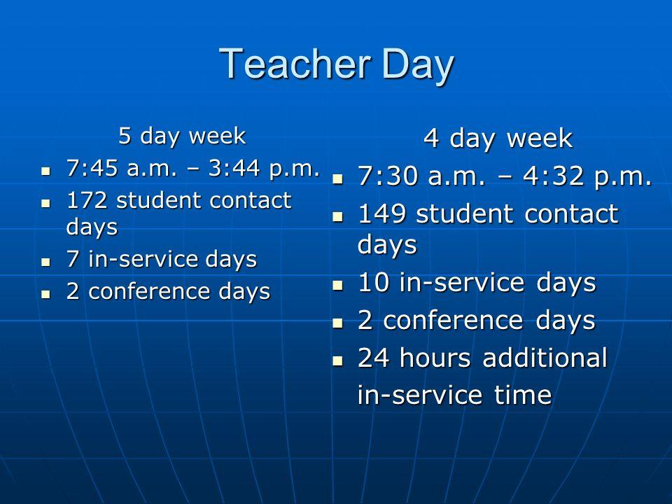 Teacher Day 5 day week 7:45 a.m. – 3:44 p.m. 7:45 a.m. – 3:44 p.m. 172 student contact days 172 student contact days 7 in-service days 7 in-service da