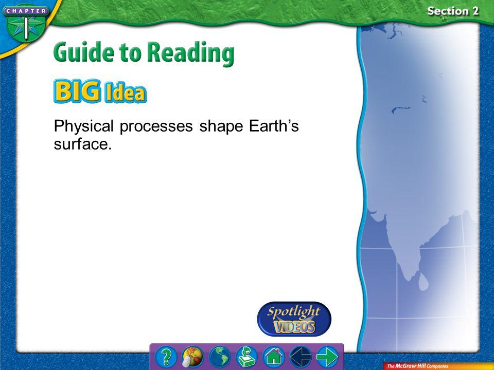 Section 2-Main Idea Physical processes shape Earths surface.