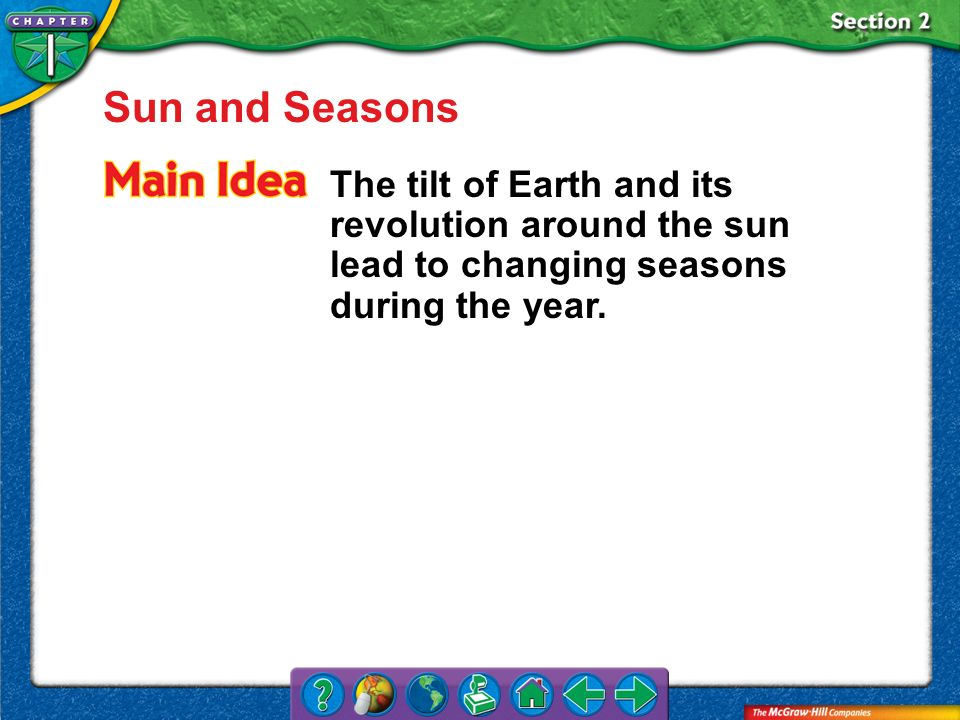 Section 2 Sun and Seasons The tilt of Earth and its revolution around the sun lead to changing seasons during the year.