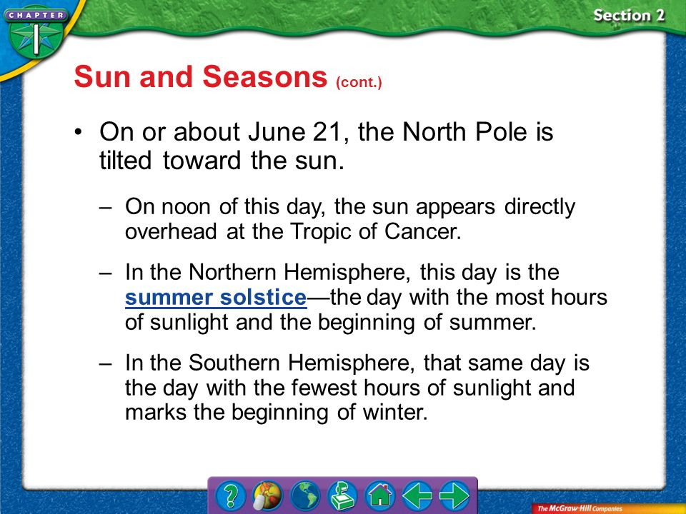 Section 2 On or about June 21, the North Pole is tilted toward the sun. –On noon of this day, the sun appears directly overhead at the Tropic of Cance