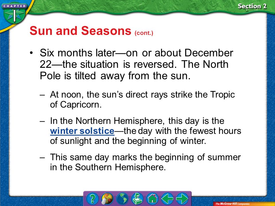 Section 2 Six months lateron or about December 22the situation is reversed. The North Pole is tilted away from the sun. –At noon, the suns direct rays