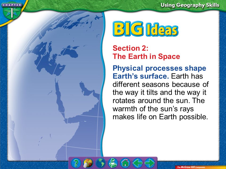 Chapter Intro 2 Section 2: The Earth in Space Physical processes shape Earths surface. Earth has different seasons because of the way it tilts and the
