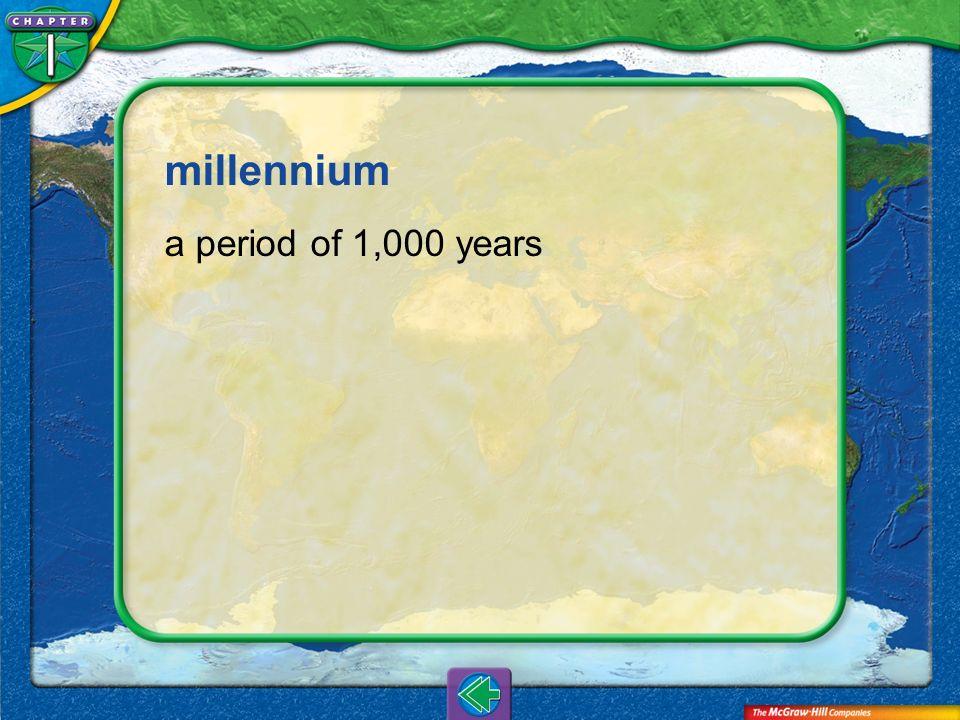 Vocab7 millennium a period of 1,000 years