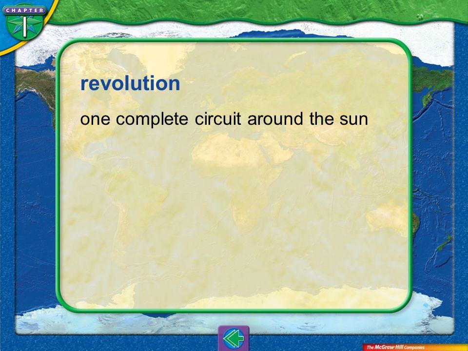 Vocab12 revolution one complete circuit around the sun