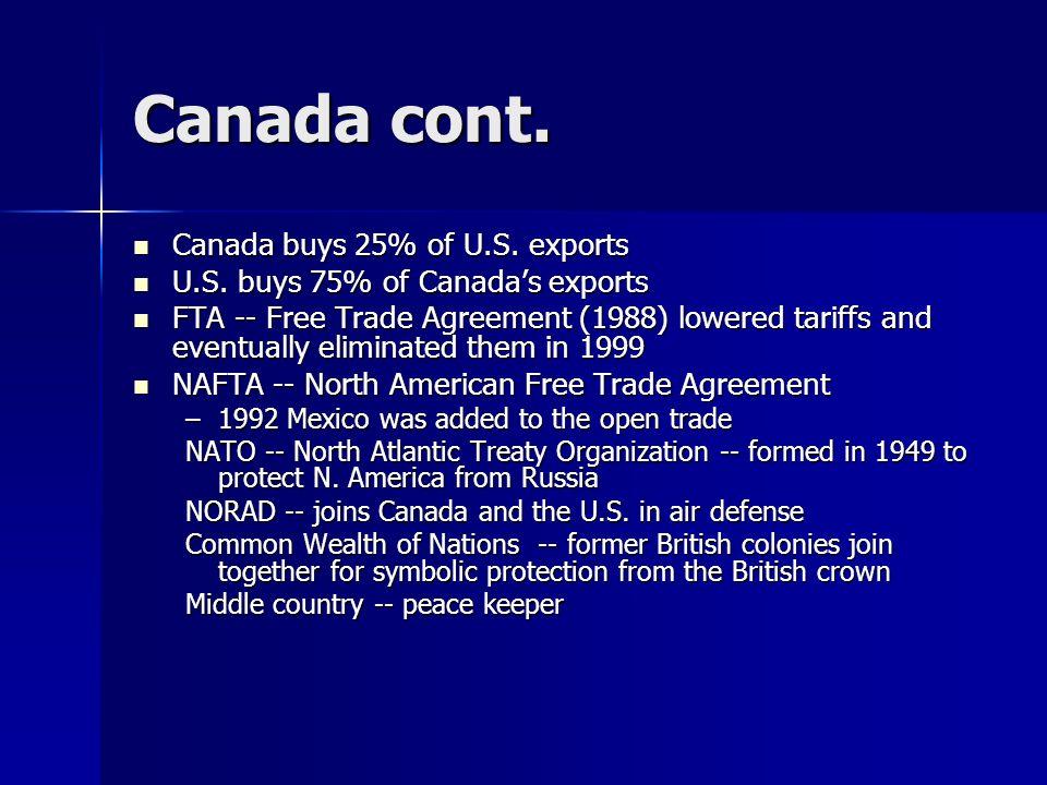 Canada cont. Canada buys 25% of U.S. exports Canada buys 25% of U.S. exports U.S. buys 75% of Canadas exports U.S. buys 75% of Canadas exports FTA --