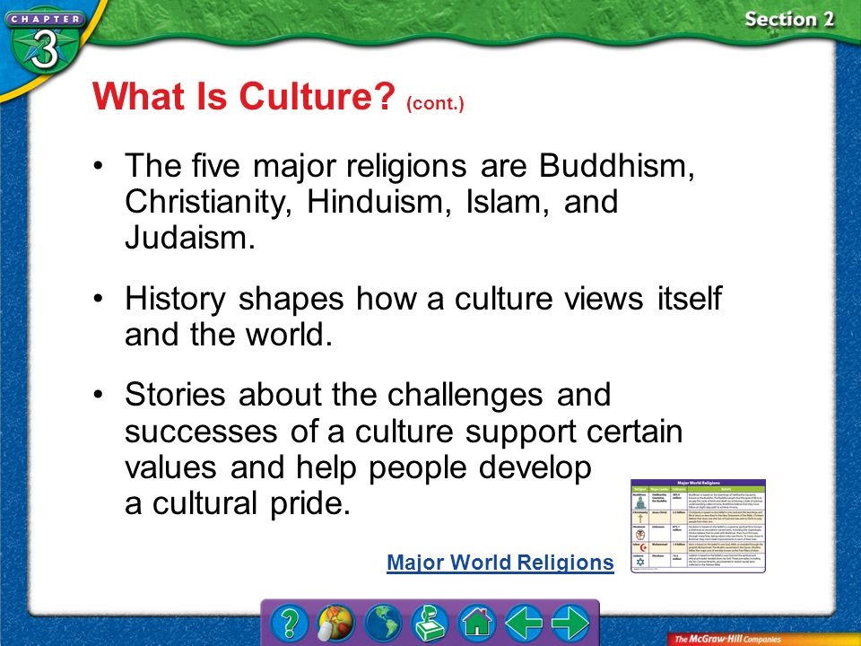 Section 2 The five major religions are Buddhism, Christianity, Hinduism, Islam, and Judaism. History shapes how a culture views itself and the world.