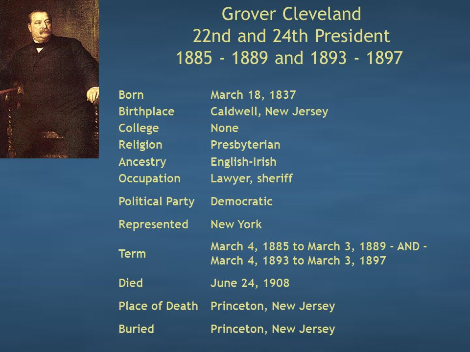 Grover Cleveland 22nd and 24th President 1885 - 1889 and 1893 - 1897 BornMarch 18, 1837 BirthplaceCaldwell, New Jersey CollegeNone ReligionPresbyterian AncestryEnglish-Irish OccupationLawyer, sheriff Political PartyDemocratic RepresentedNew York Term March 4, 1885 to March 3, 1889 - AND - March 4, 1893 to March 3, 1897 DiedJune 24, 1908 Place of DeathPrinceton, New Jersey BuriedPrinceton, New Jersey