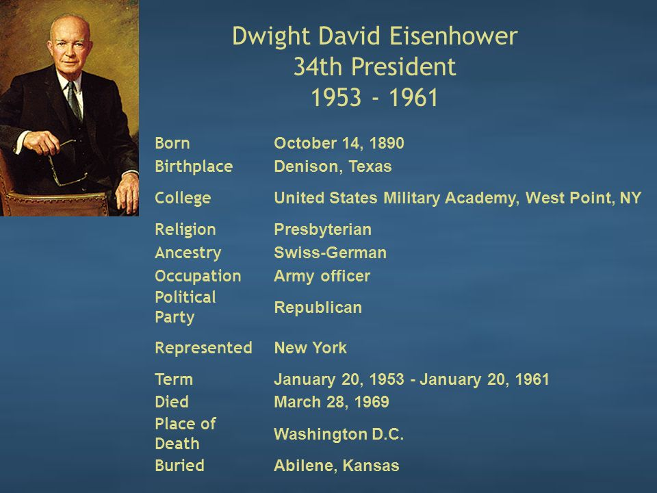 Dwight David Eisenhower 34th President 1953 - 1961 Born October 14, 1890 Birthplace Denison, Texas College United States Military Academy, West Point, NY Religion Presbyterian Ancestry Swiss-German Occupation Army officer Political Party Republican Represented New York Term January 20, 1953 - January 20, 1961 Died March 28, 1969 Place of Death Washington D.C.