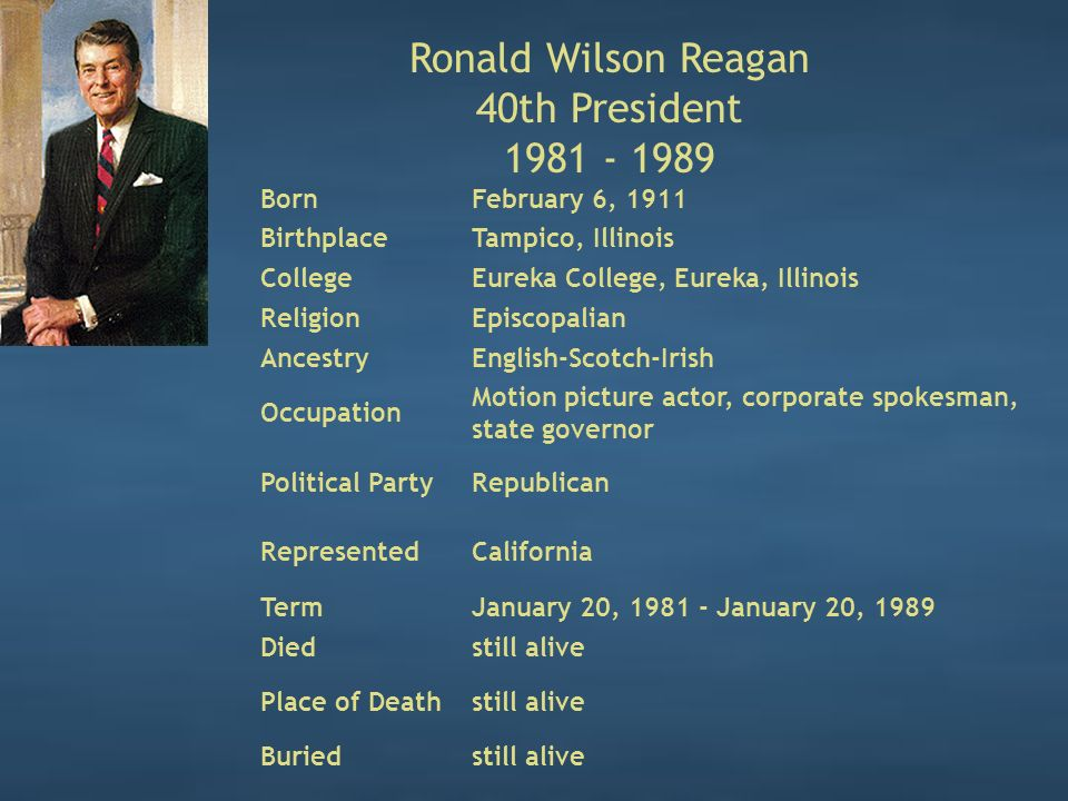 Ronald Wilson Reagan 40th President 1981 - 1989 BornFebruary 6, 1911 BirthplaceTampico, Illinois CollegeEureka College, Eureka, Illinois ReligionEpiscopalian AncestryEnglish-Scotch-Irish Occupation Motion picture actor, corporate spokesman, state governor Political PartyRepublican RepresentedCalifornia TermJanuary 20, 1981 - January 20, 1989 Diedstill alive Place of Deathstill alive Buriedstill alive