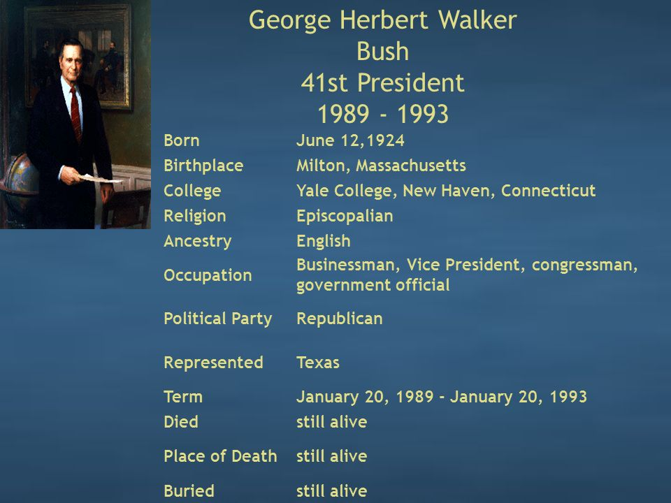 George Herbert Walker Bush 41st President 1989 - 1993 BornJune 12,1924 BirthplaceMilton, Massachusetts CollegeYale College, New Haven, Connecticut ReligionEpiscopalian AncestryEnglish Occupation Businessman, Vice President, congressman, government official Political PartyRepublican RepresentedTexas TermJanuary 20, 1989 - January 20, 1993 Diedstill alive Place of Deathstill alive Buriedstill alive