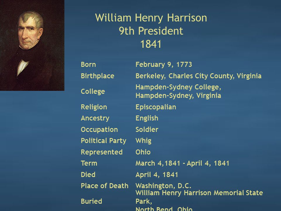William Henry Harrison 9th President 1841 BornFebruary 9, 1773 BirthplaceBerkeley, Charles City County, Virginia College Hampden-Sydney College, Hampden-Sydney, Virginia ReligionEpiscopalian AncestryEnglish OccupationSoldier Political PartyWhig RepresentedOhio TermMarch 4,1841 - April 4, 1841 DiedApril 4, 1841 Place of DeathWashington, D.C.